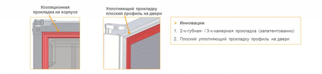 2-х губная- 3-х камерная изоляция на корпусе.png